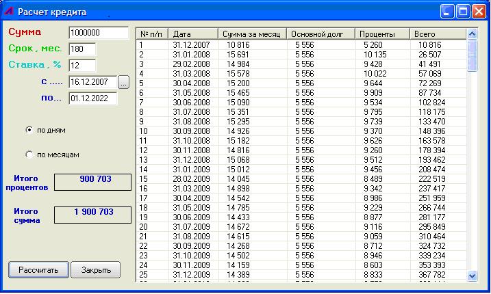 Пример расчёта дифференцированного платежа