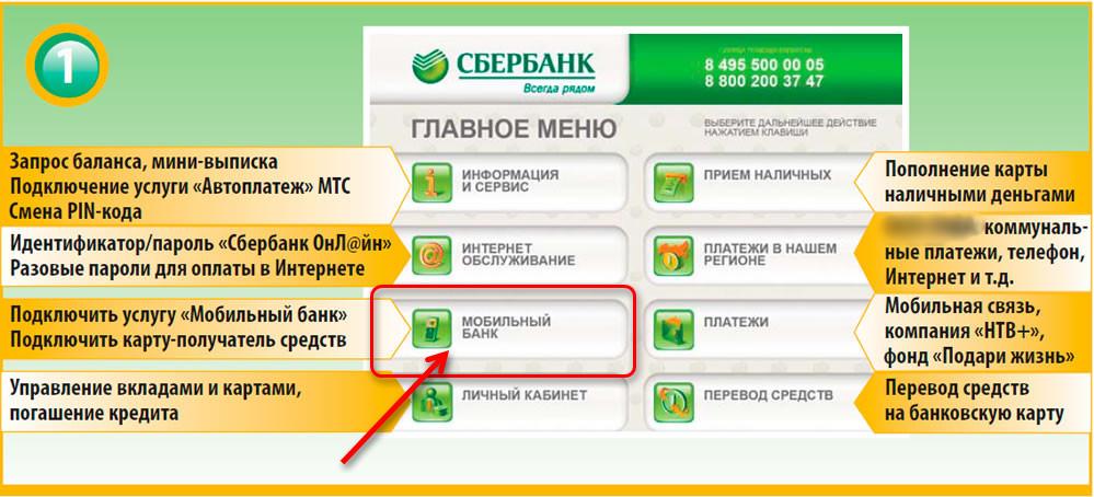 Подключение мобильного банка Сбербанка через интернет