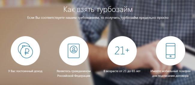 Условия кредитования в «Турбозайм»