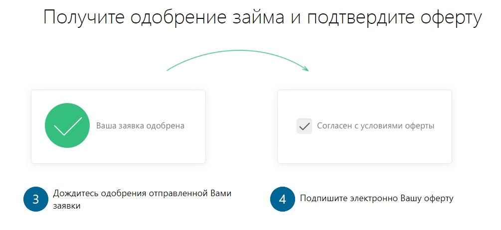 Как подать заявку