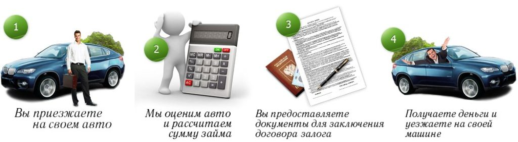 Паспорт транспортного средства как залог