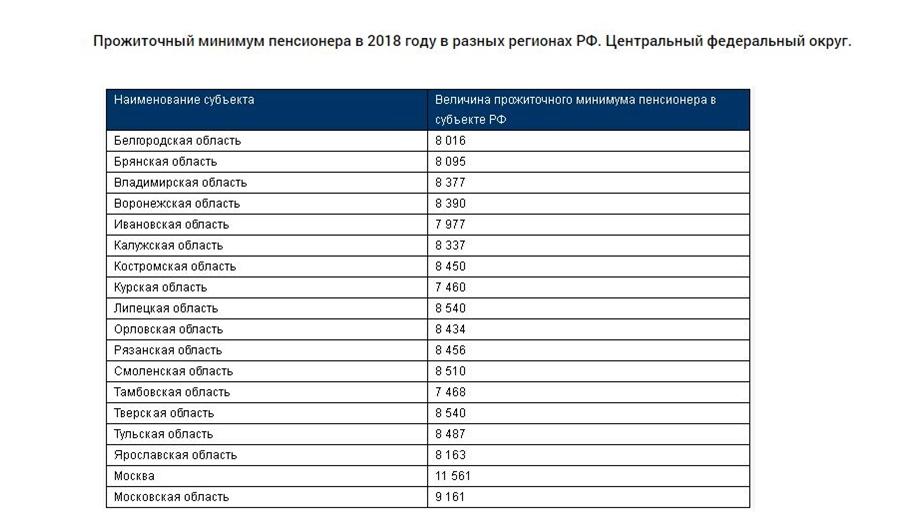 изменения в пенсиях в украине