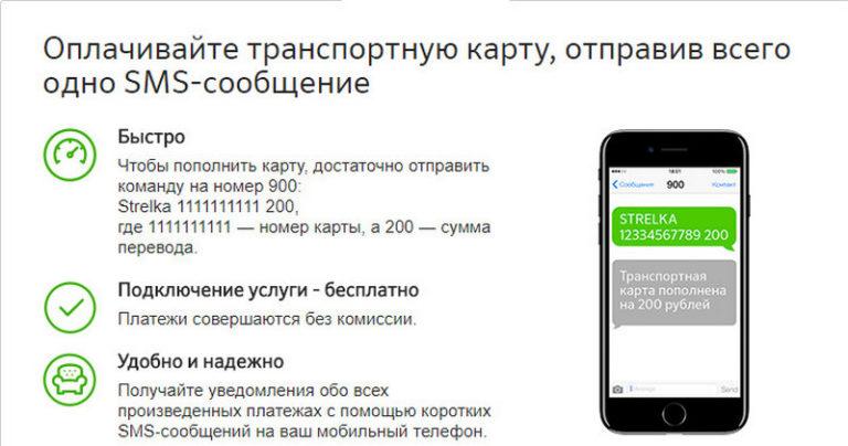 Алгоритм пополнения карты через СМС