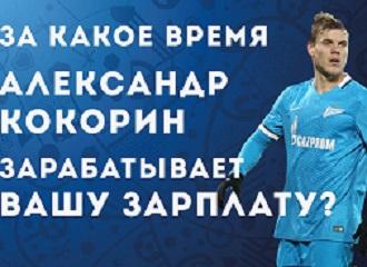 zarplata-kokorina-v-mesyac-v-rublyah
