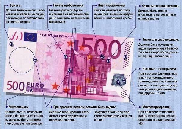 evro-seriya-evropa