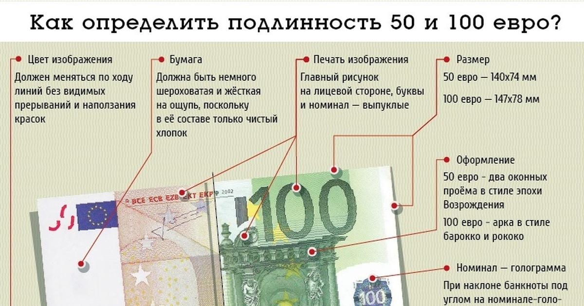 evro-izobrazhenie