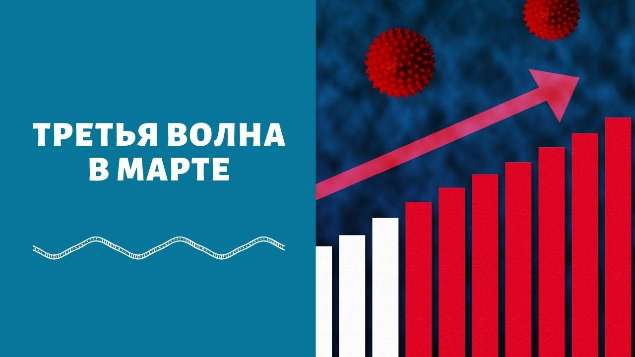 Когда начнётся третья волна коронавируса в России весной 2021 года